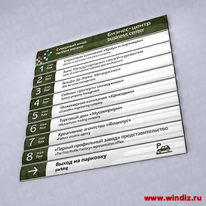 Модульные таблички и указатели